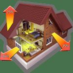 Программа «Ощадний дім»